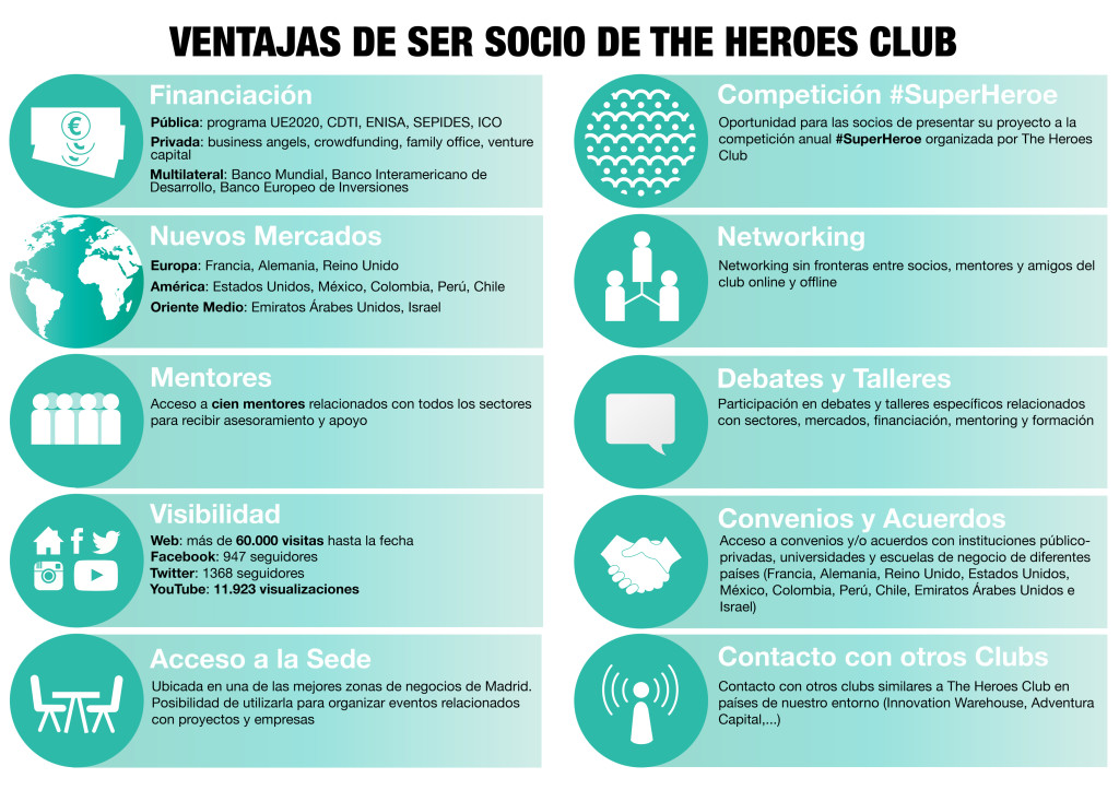 HAZTE SOCIO DE THE HEROES CLUB